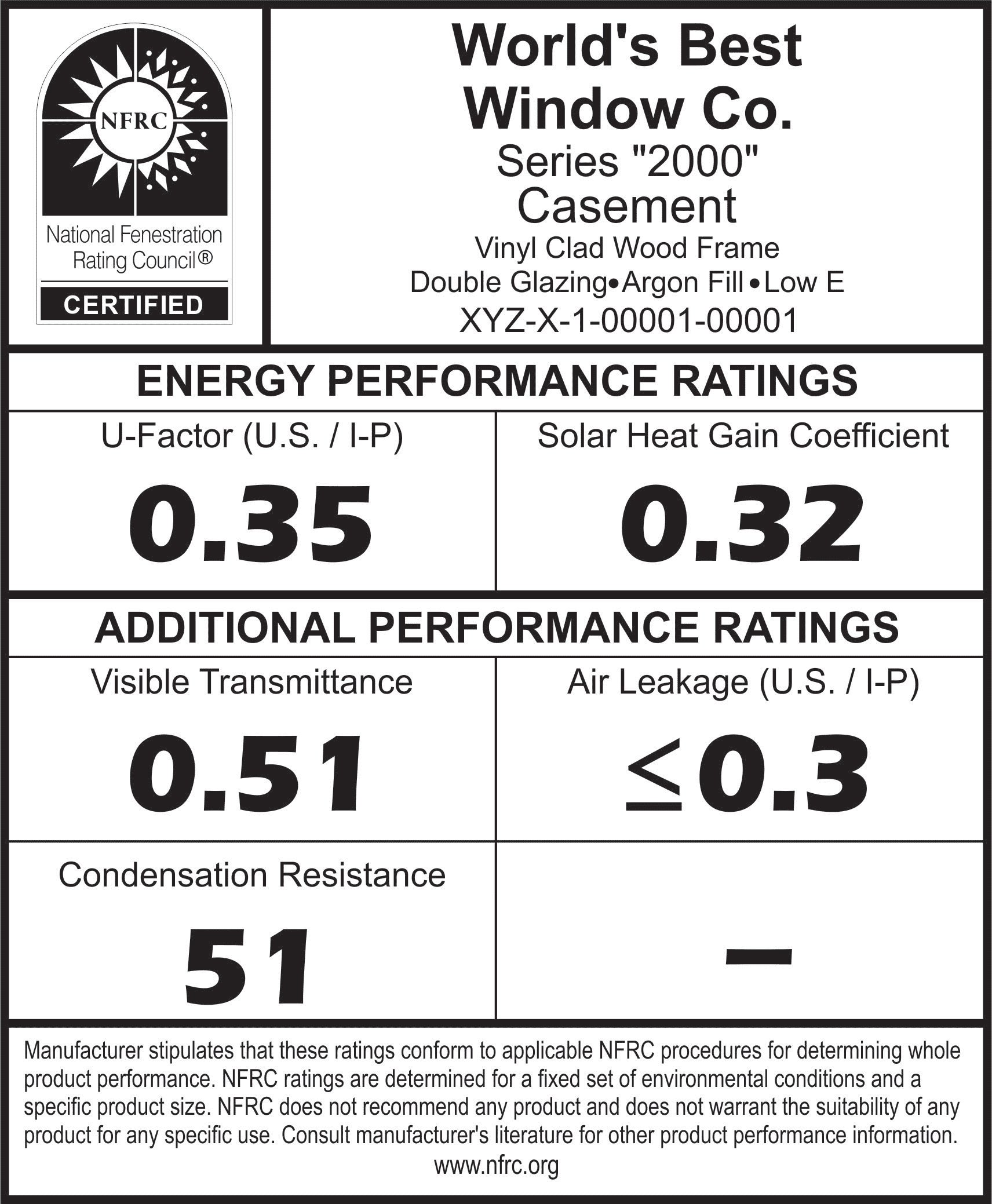 National Fenestration Rating Council | NFRC is the leader in energy